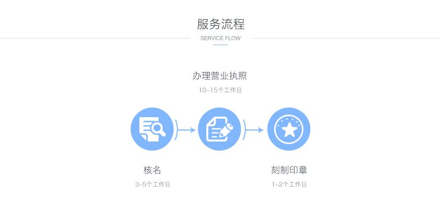 gongshang_03.png